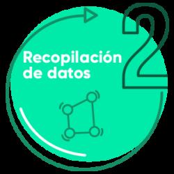 recopilacion-de-datos-ekos-interactivos